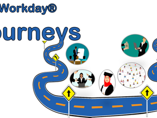 Workday® 2020R2: Journeys