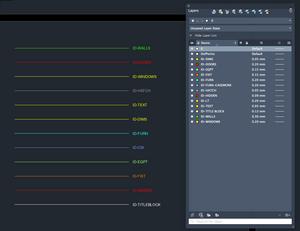 Autocad Standard Layers - A screenshot of finalized and setup layers
