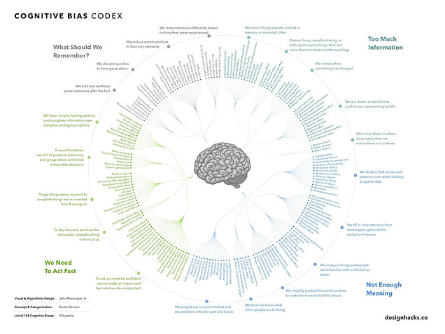 cognitive-bias (1).jpg