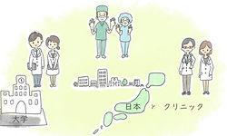 chiikiiryo_small.jpg