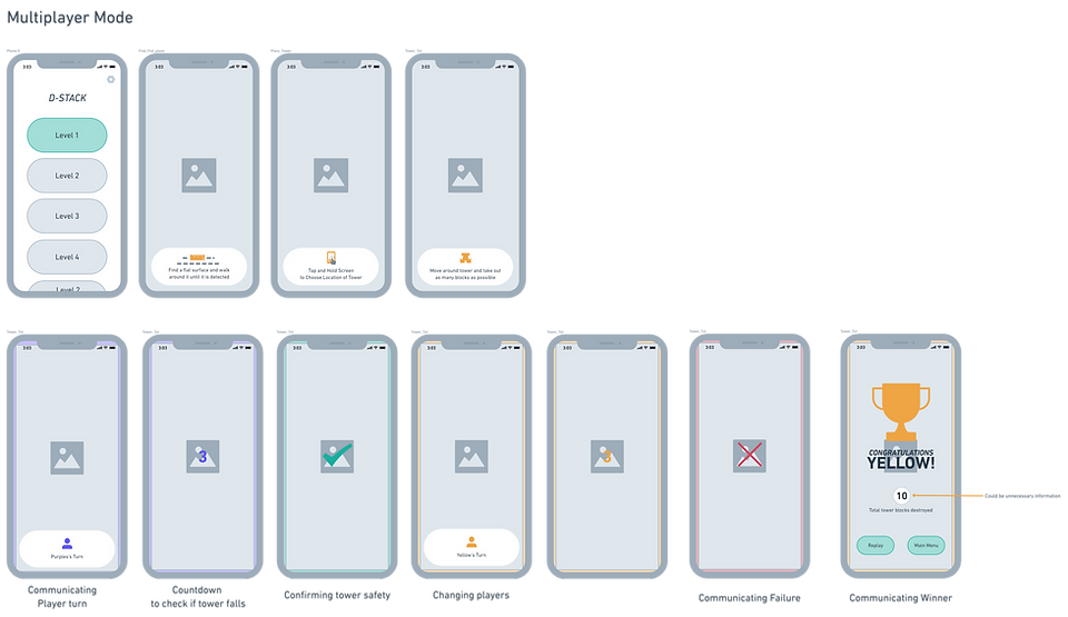 D-Stack Multiplayer Wireframe.png