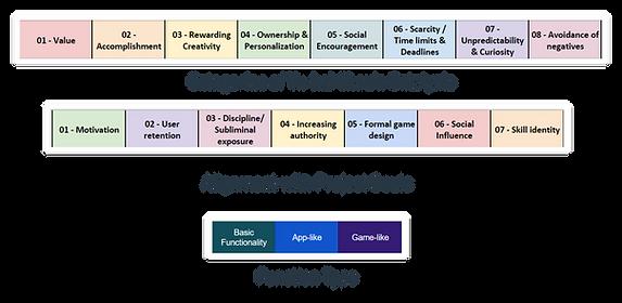 Idea Categorization.png