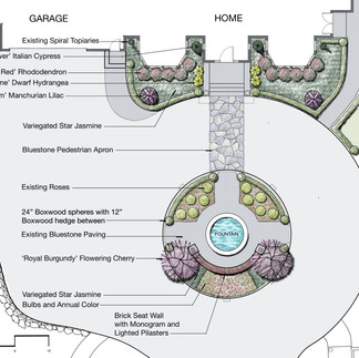 Dunthorpe Colonial Entry Plan