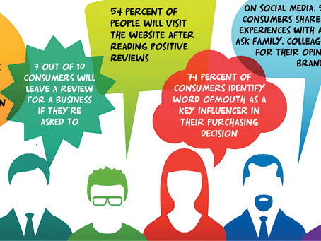 Rave reviews - word of mouth & online review statistics