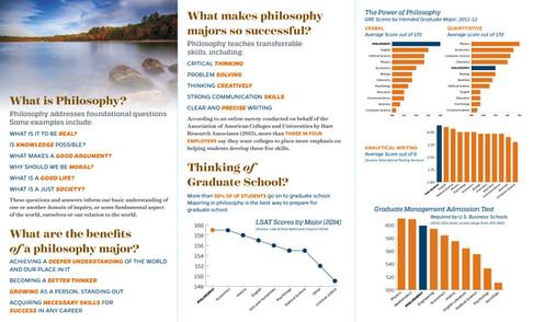 Philosophy Brochure (2/2)