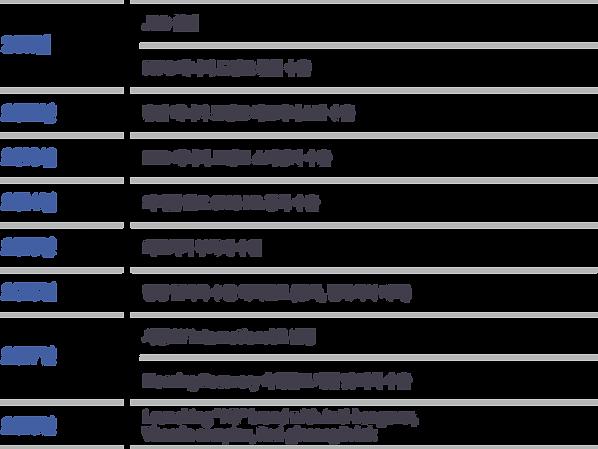 3_RY인터내셔널_홈페이지_RY INTER_기업연혁_국.png