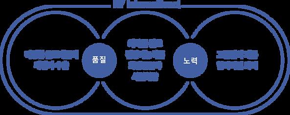 2_RY인터내셔널_홈페이지_RY INTER_인사말_국.png