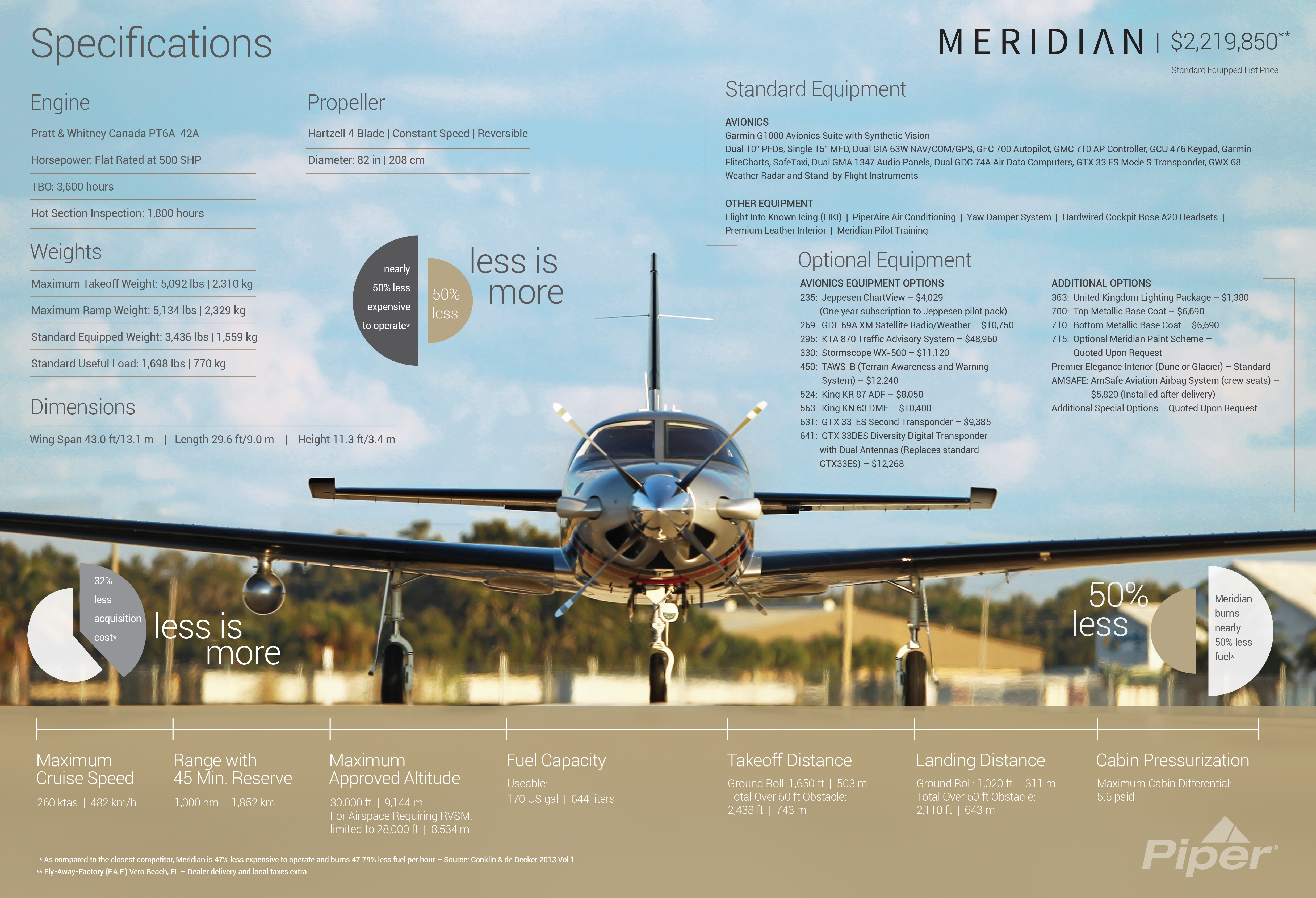 2014 Piper Meridian Brochure