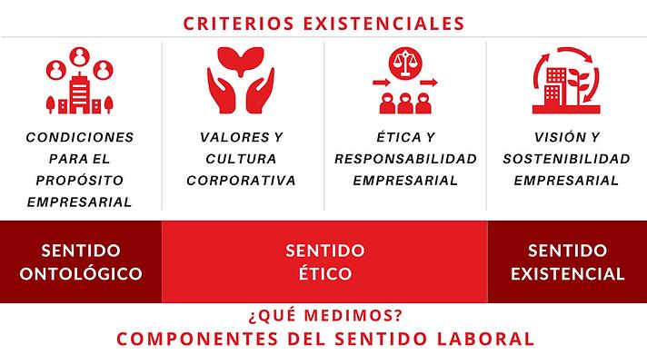 DO_modelo_criterios_calidadVida.png