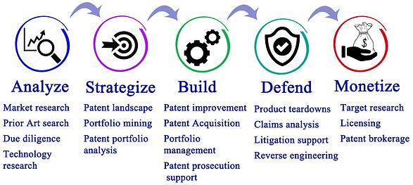 LexKannabis Intellectual Property Servic