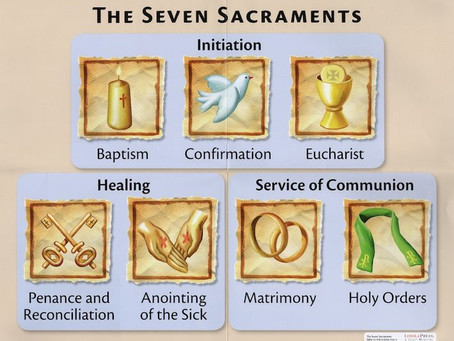 Sacrament: an outward sign of an inward grace, that has been instituted by Jesus Christ