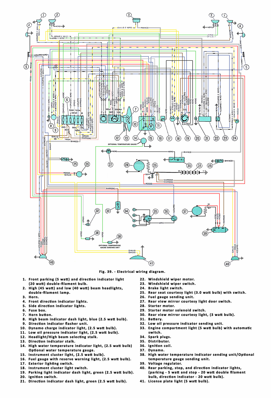 Multipla Wires. Color Wiring Diagram