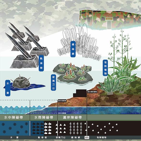 海島防禦線.png
