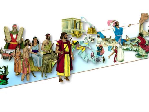 Timeline of Scripture