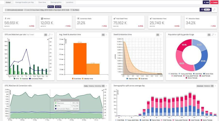 VidiCenter-dashboard.jpg