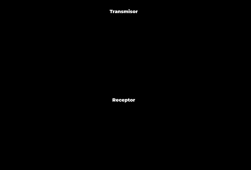 transmisor-receptor-680.png