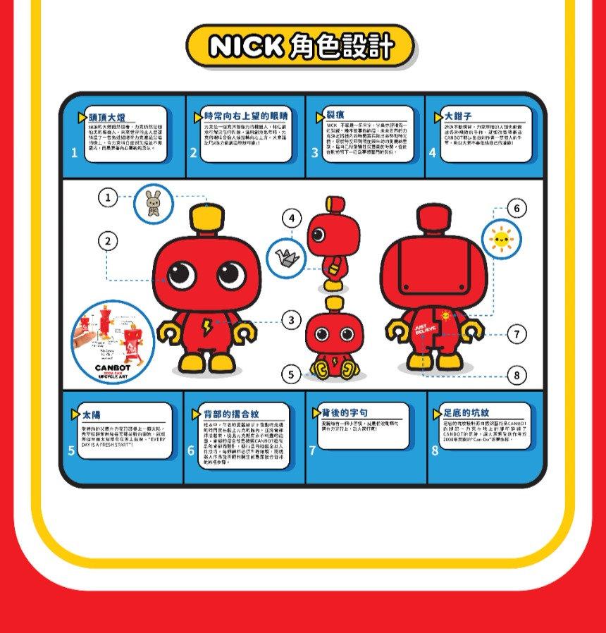 Nick The Robot Character Design.jpg