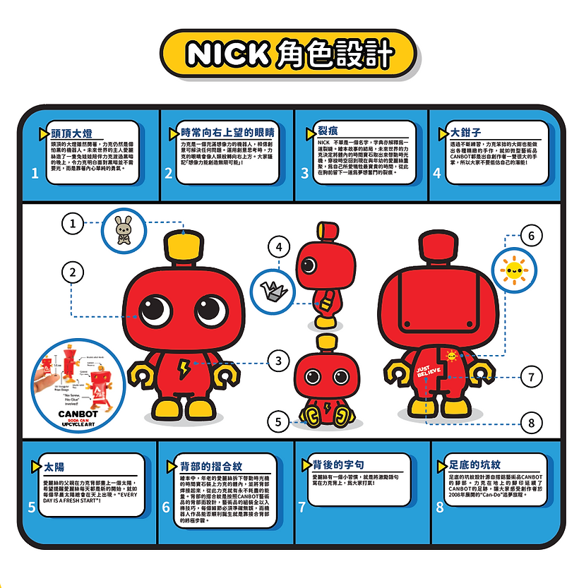 Nick The Robot Character Design.png
