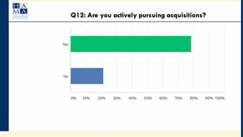 HAMA survey reveals asset managers' optimism, challenges.