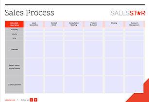 sales process.jpeg