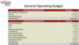 Budget 2020 General Operating Budget.JPG
