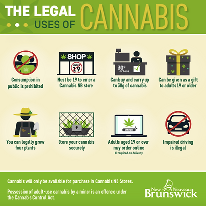cannabis-infographic-sm.png