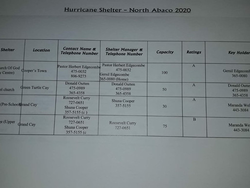 Updated List of Storm Shelters in Abaco