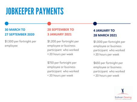 JobKeeper 2.0 Summary