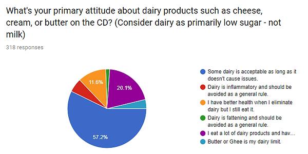 DairyAttitude.png