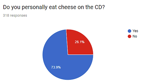 EatCheese.png