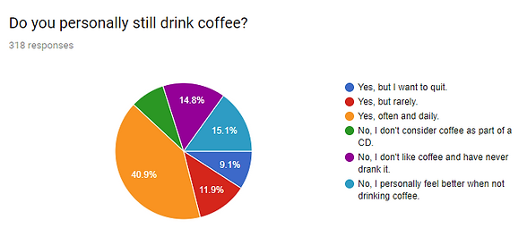 DrinkCoffee.png
