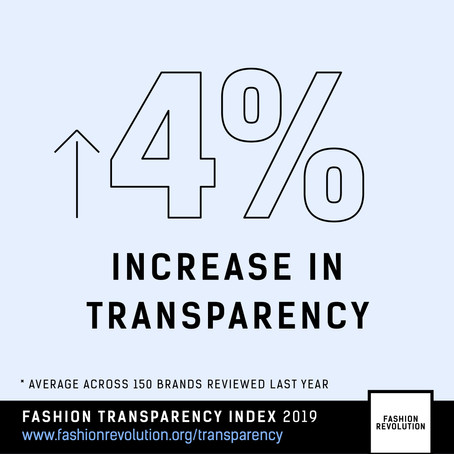 Sportswear and Outdoor Brands Lead the Way on Transparency.