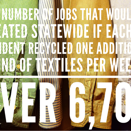 Textile Waste In NY.