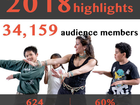 2018 Infographic: Increased Audiences and Volunteer Support