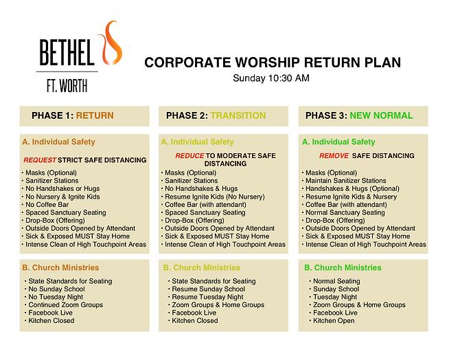 Bethel New Norm Return Plan copy.png