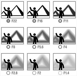 Basic tips for photography