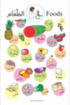 Arabic English foods poster educational Arabic text children lessons