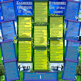Коллекция  техник МАК, раскладов Таро, инструмент психолога, таролога Род и отношения