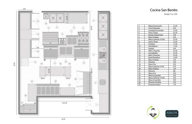 Plano Arquitectonico Cocina MSB