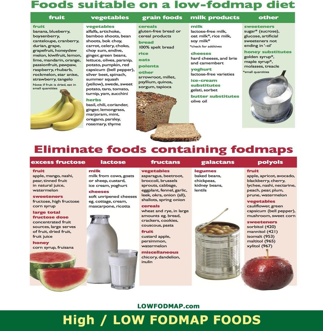 Herbal Tea for IBS People