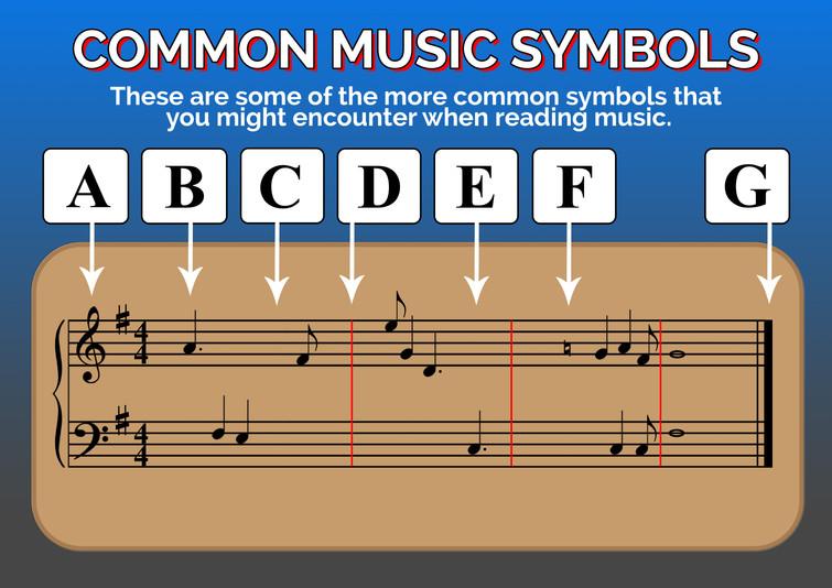Music Symbols Classroom Poster