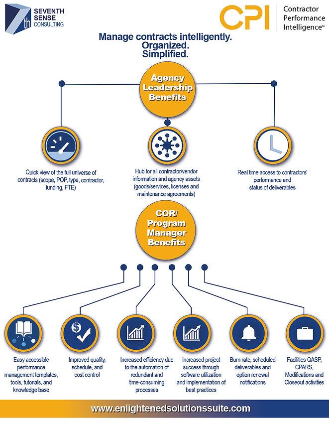 CPI_Infographic_Website.jpg