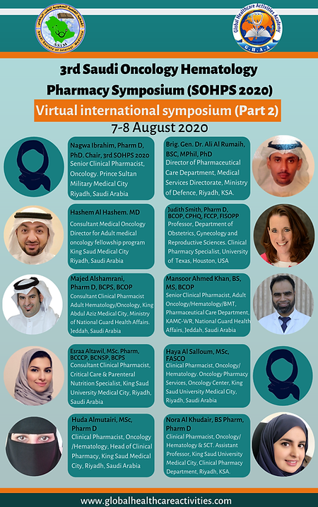 speakers poster 3rd SOHPS 2020 - PART 2.