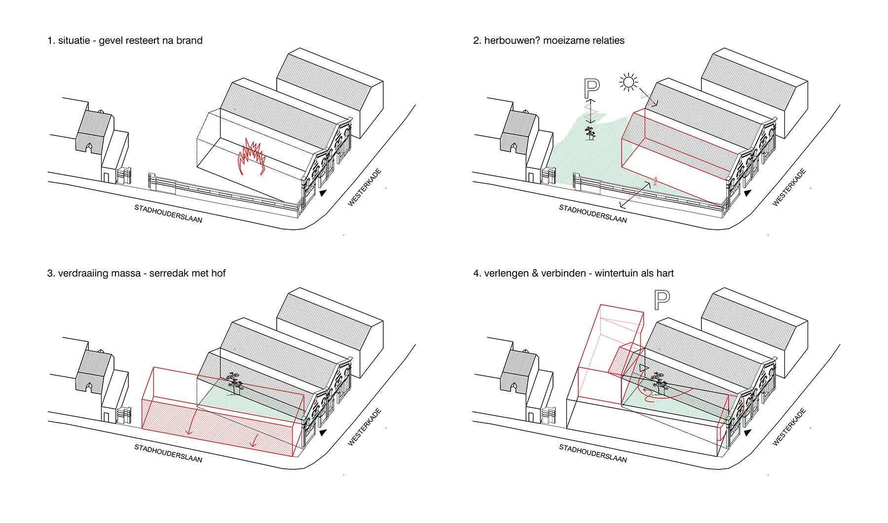 Stadhoudershof concept - stats architecten