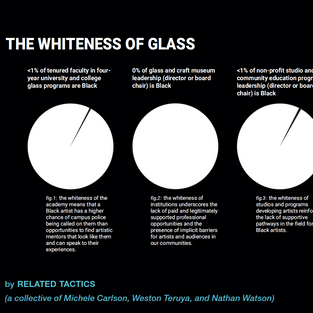 The Whiteness of Glass
