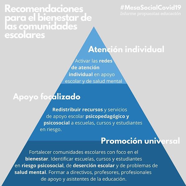 recomendaciones para el bienestar de com