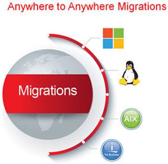 Migrations-Solutions Bkgrd.jpg