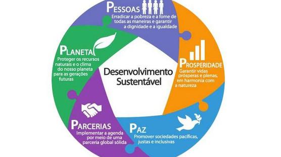 Paraná: Desenvolvimento Urbano avança na adoção da Agenda 2030 da ONU