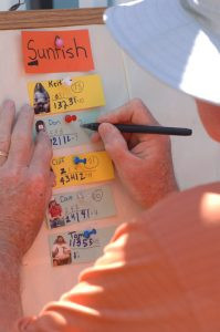 Dave Hausmann tallies up the scores in each division this year to see how made the final event.
