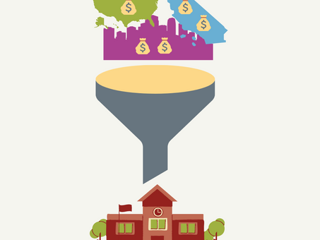 K12 Finance Fundamentals: How Are US Public Schools Funded?